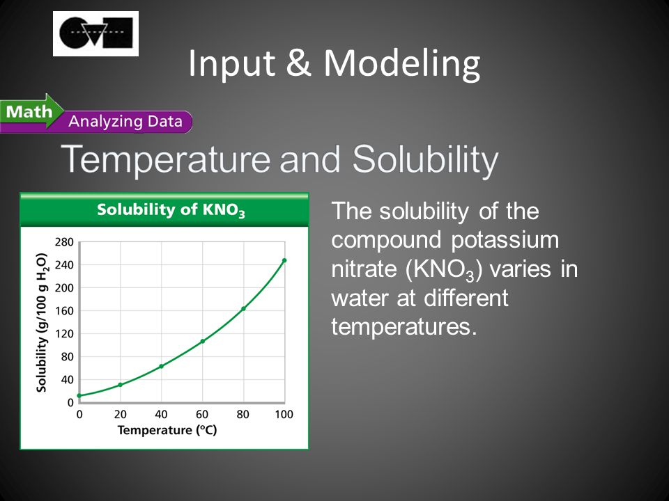 Input & Modeling The solubility of the compound potassium nitrate (KNO 3 ) varies in water at different temperatures.