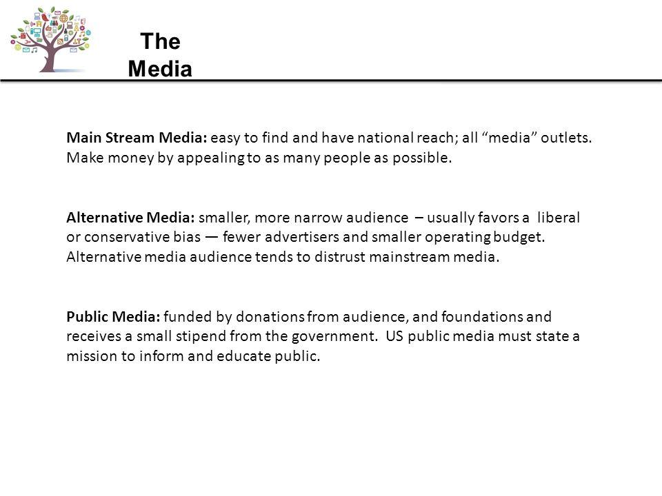alternative media outlets