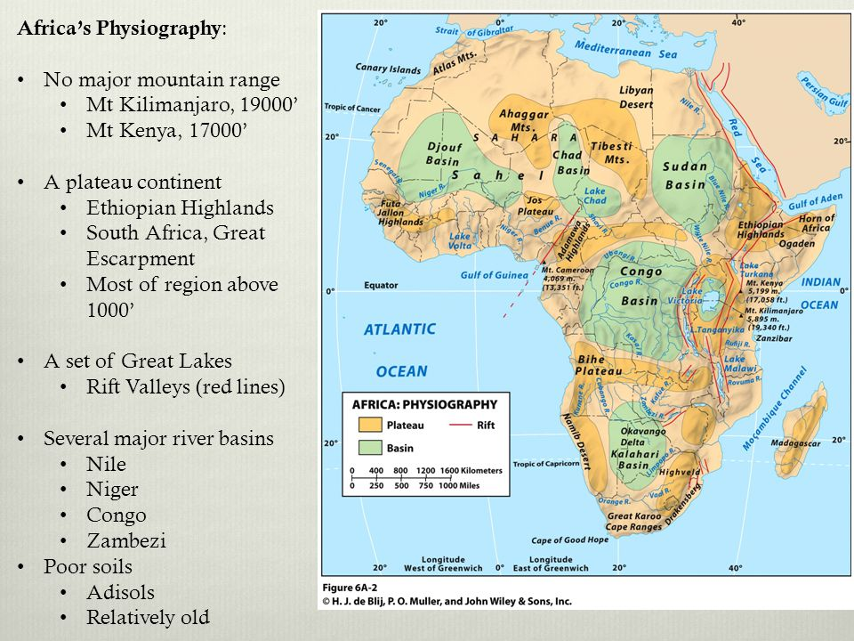 Sub Saharan Africa I Defining The Region Ii Physical Geography And
