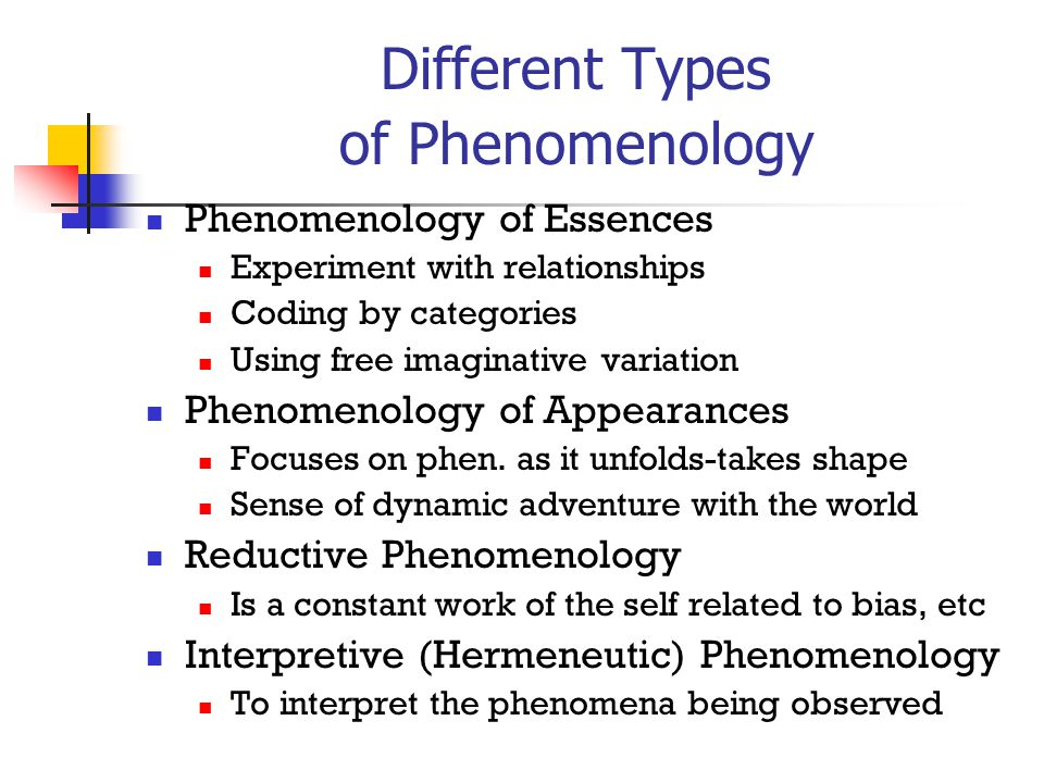 Different Types of Phenomenology Phenomenology of Essences Experiment with relationships Coding by categories Using free imaginative variation Phenomenology of Appearances Focuses on phen.