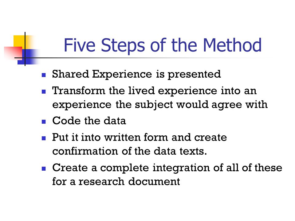 Five Steps of the Method Shared Experience is presented Transform the lived experience into an experience the subject would agree with Code the data Put it into written form and create confirmation of the data texts.