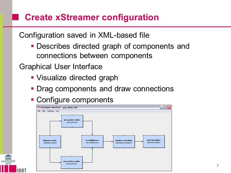 XStreamer Modular Multimedia Streaming Nicolas Staelens INTEC