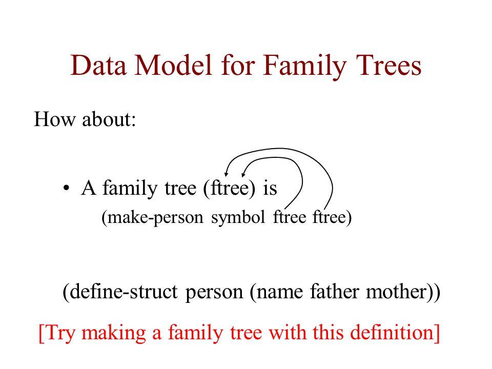 developing programs for family trees c kathi fisler ppt download