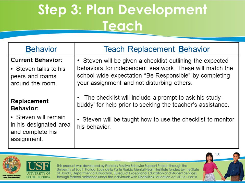 15 Step 3: Plan Development Teach BehaviorTeach Replacement Behavior Current Behavior: Steven talks to his peers and roams around the room.