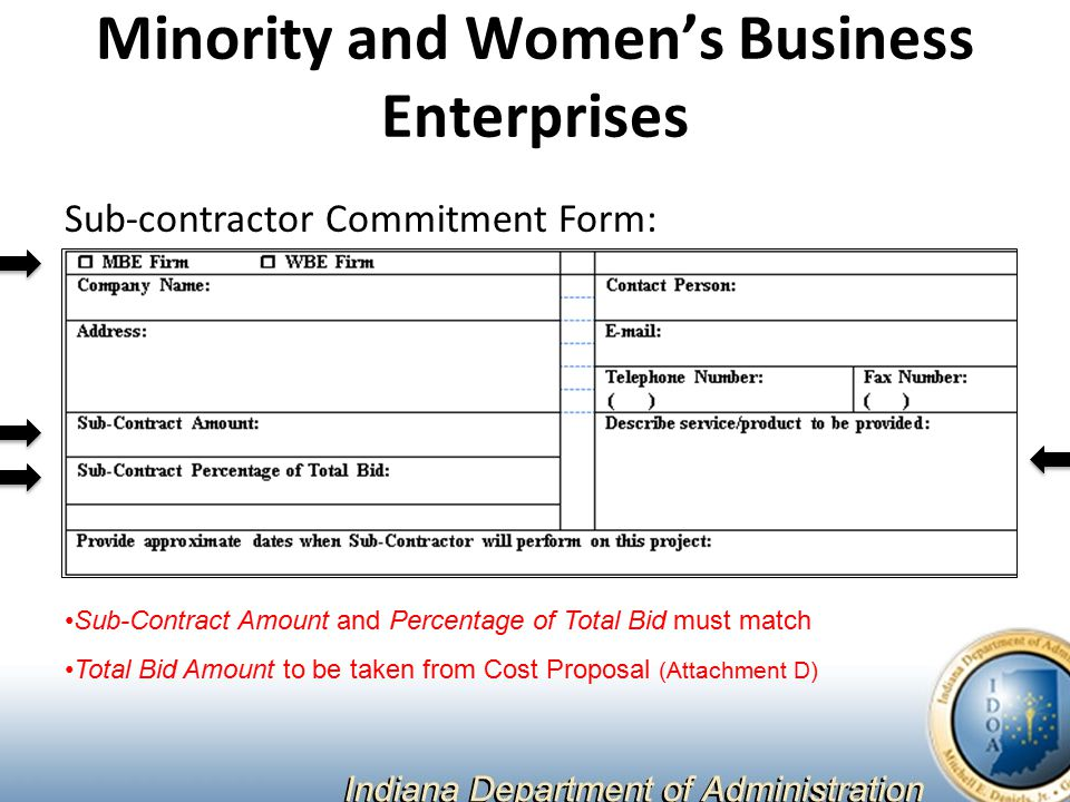 Minority and Women's Business Enterprises Sub-contractor Commitment Form: Sub-Contract Amount and Percentage of Total Bid must match Total Bid Amount to be taken from Cost Proposal (Attachment D)