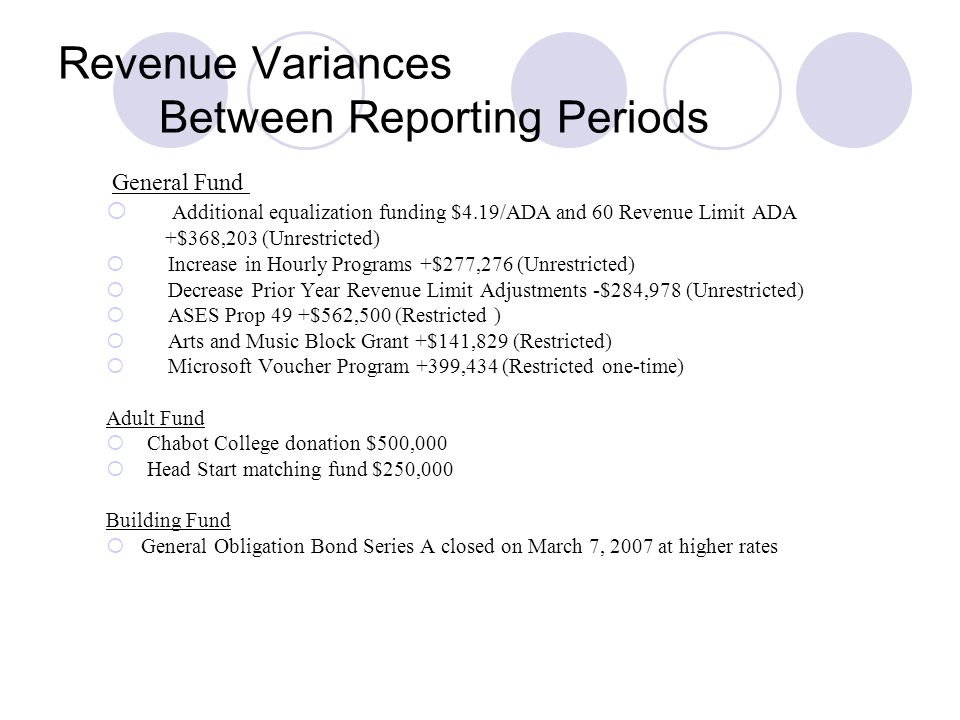 Revenue Variances Between Reporting Periods General Fund  Additional equalization funding $4.19/ADA and 60 Revenue Limit ADA +$368,203 (Unrestricted)  Increase in Hourly Programs +$277,276 (Unrestricted)  Decrease Prior Year Revenue Limit Adjustments -$284,978 (Unrestricted)  ASES Prop 49 +$562,500 (Restricted )  Arts and Music Block Grant +$141,829 (Restricted)  Microsoft Voucher Program +399,434 (Restricted one-time) Adult Fund  Chabot College donation $500,000  Head Start matching fund $250,000 Building Fund  General Obligation Bond Series A closed on March 7, 2007 at higher rates