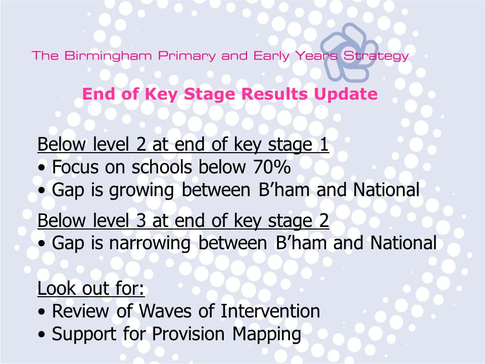 Birmingham Primary Strategy Team Subject Leader Training Below level 2 at end of key stage 1 Focus on schools below 70% Gap is growing between B'ham and National Below level 3 at end of key stage 2 Gap is narrowing between B'ham and National Look out for: Review of Waves of Intervention Support for Provision Mapping End of Key Stage Results Update