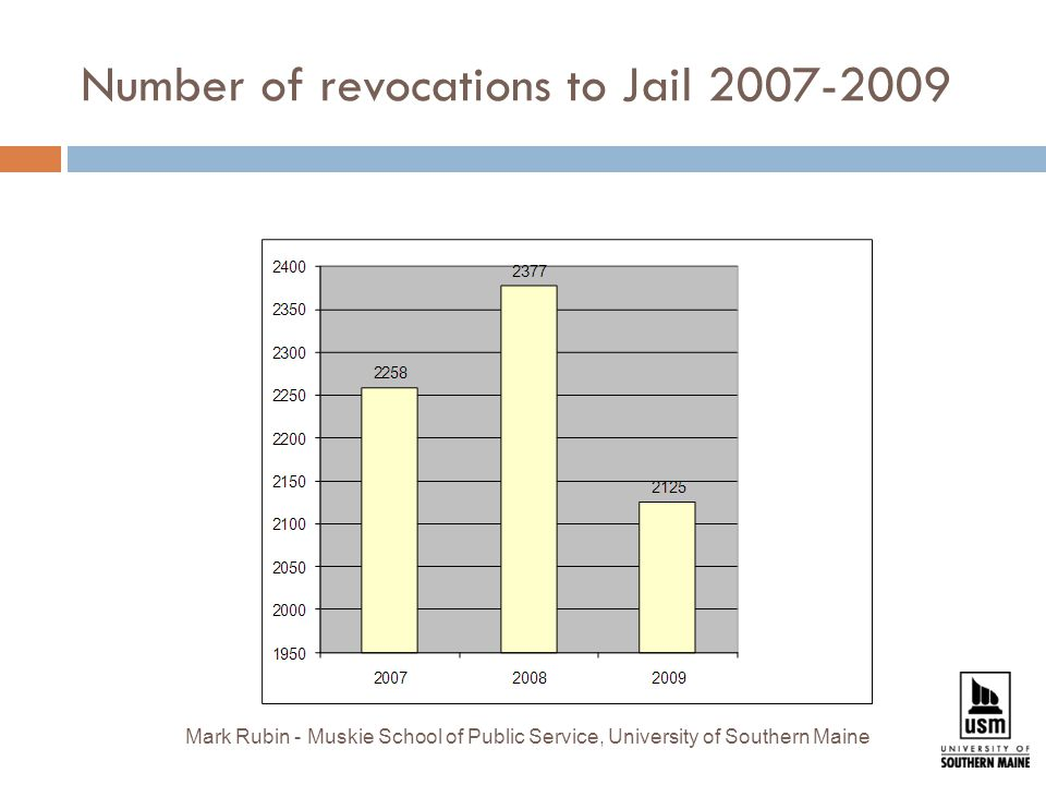 Number of revocations to Jail Mark Rubin - Muskie School of Public Service, University of Southern Maine