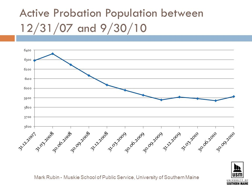 Active Probation Population between 12/31/07 and 9/30/10 Mark Rubin - Muskie School of Public Service, University of Southern Maine