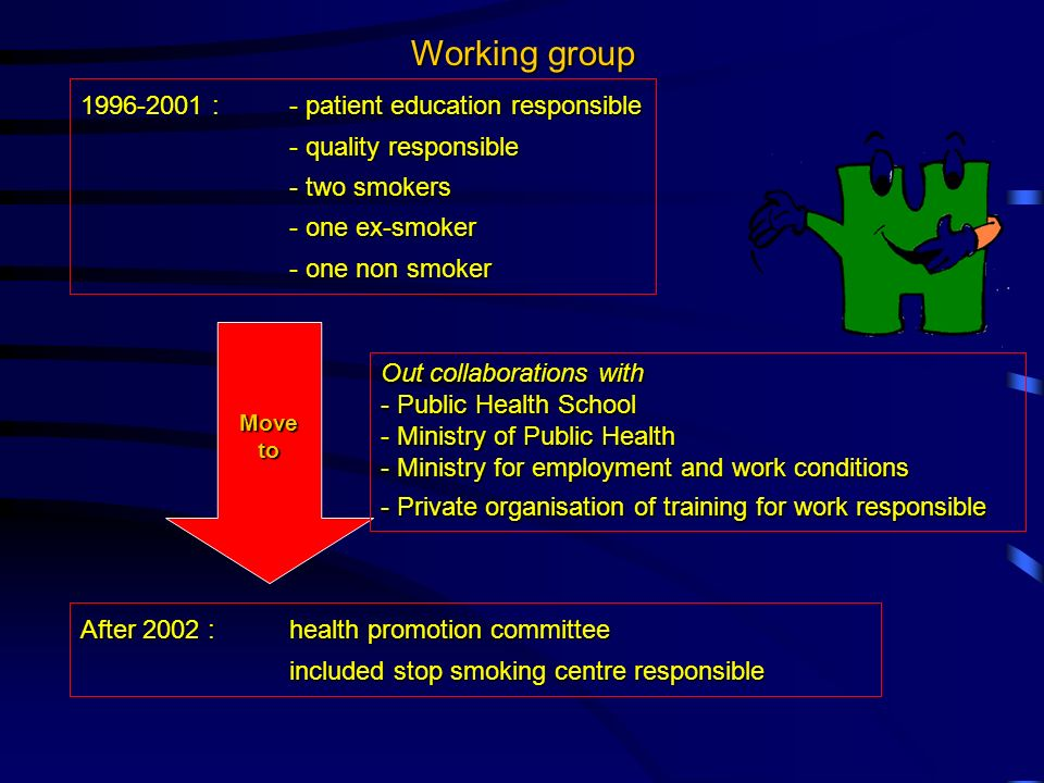 Working group 1996-2001 : - patient education responsible - quality responsible - quality responsible - two smokers - one ex-smoker - one non smoker Moveto After 2002 : health promotion committee included stop smoking centre responsible Out collaborations with - Public Health School - Ministry of Public Health - Ministry for employment and work conditions - Private organisation of training for work responsible
