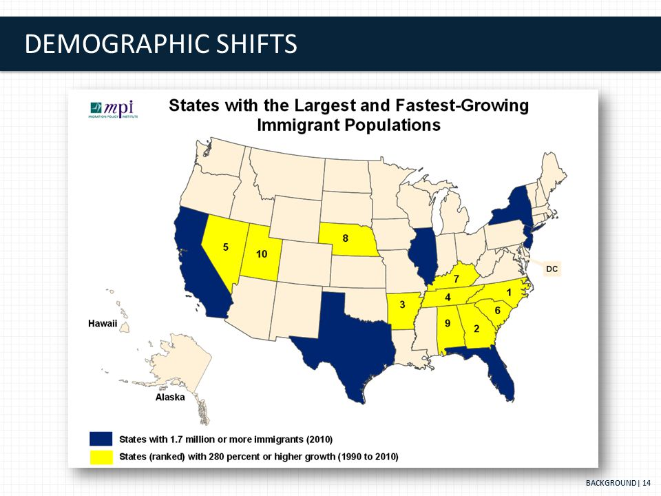 DEMOGRAPHIC SHIFTS BACKGROUND| 14
