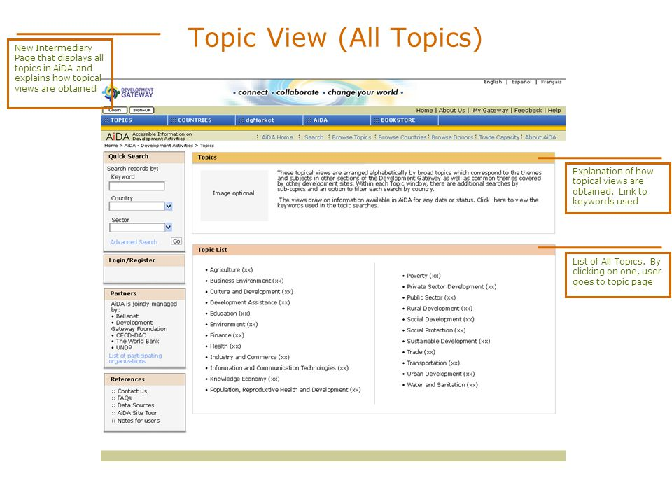 Topic View (All Topics) New Intermediary Page that displays all topics in AiDA and explains how topical views are obtained Explanation of how topical views are obtained.