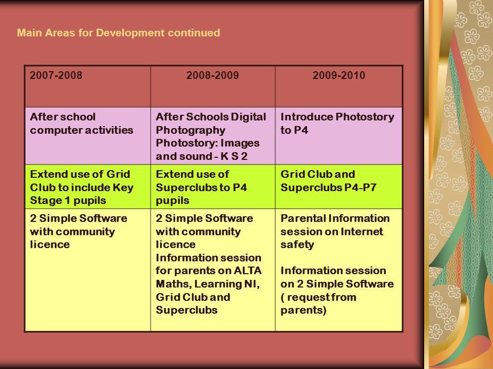 The Development of ICT Altishane Primary School. Objectives To ...