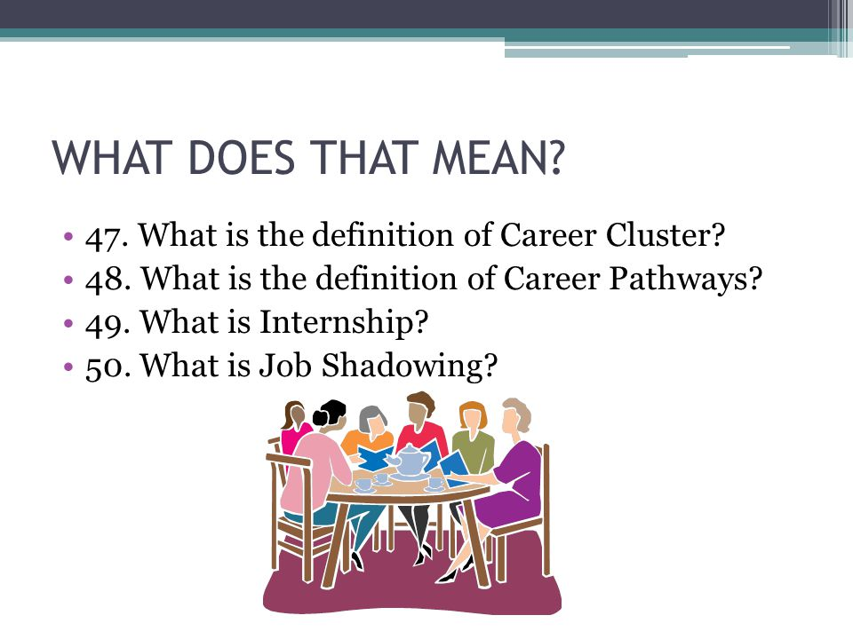 WHAT DOES THAT MEAN. 47. What is the definition of Career Cluster.
