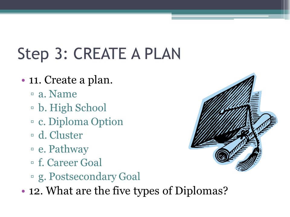 Step 3: CREATE A PLAN 11. Create a plan. ▫a. Name ▫b.