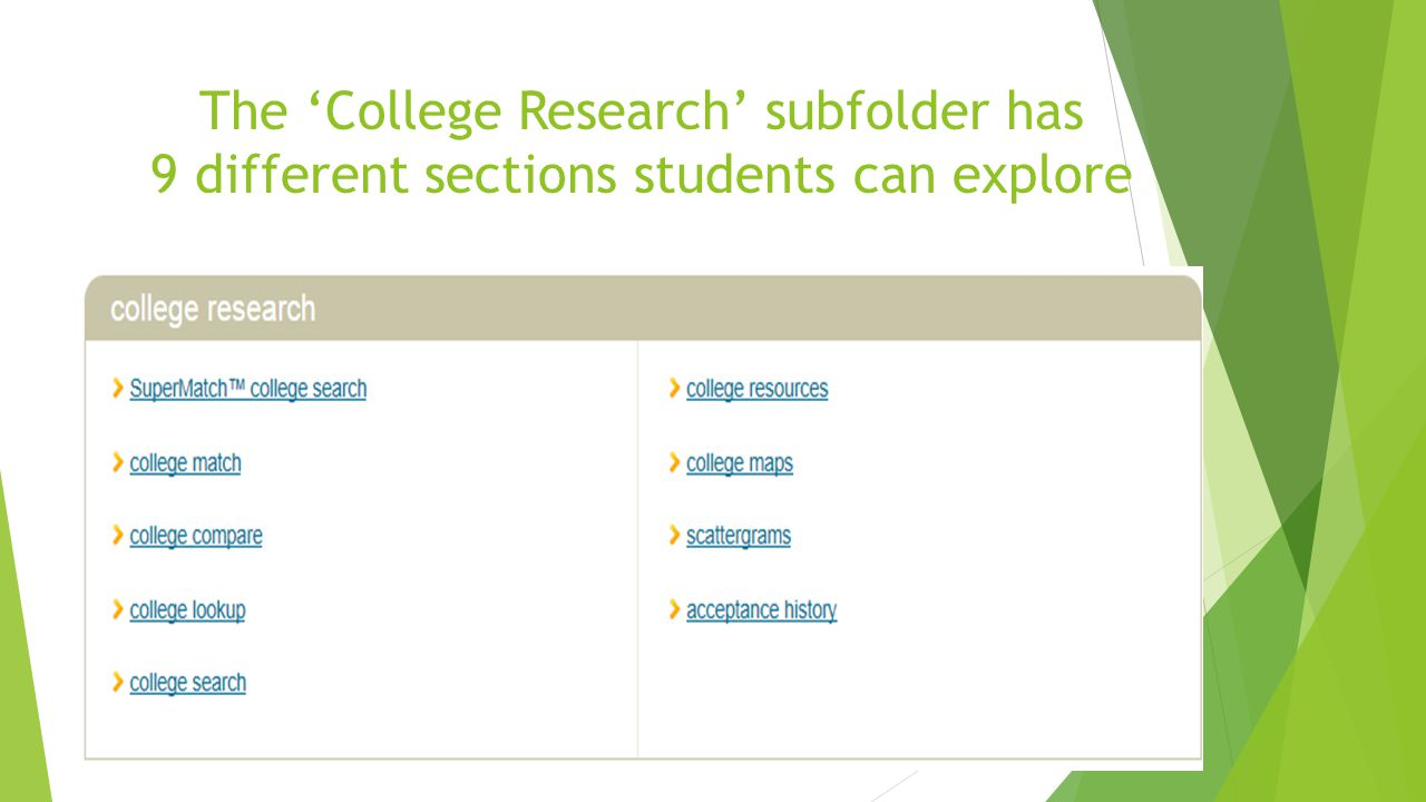 The 'College Research' subfolder has 9 different sections students can explore