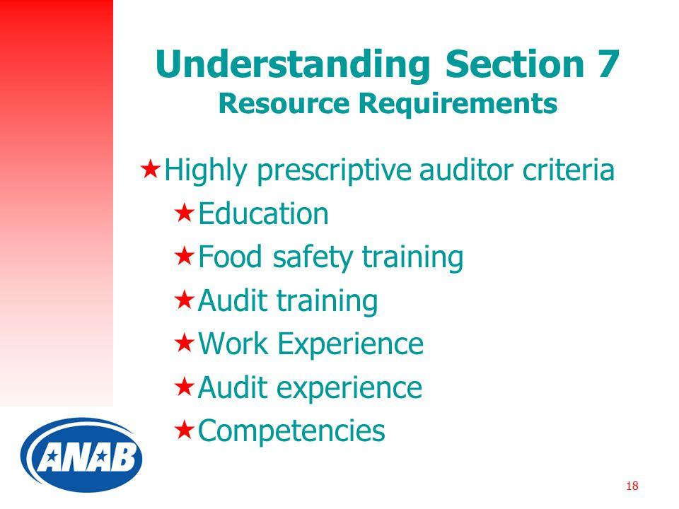Professional Development regarding ISO/TS Presented by