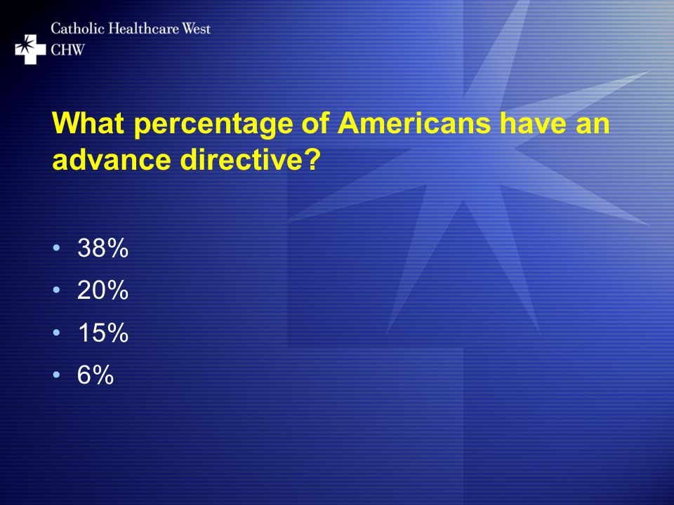 What percentage of Americans have an advance directive 38% 20% 15% 6%
