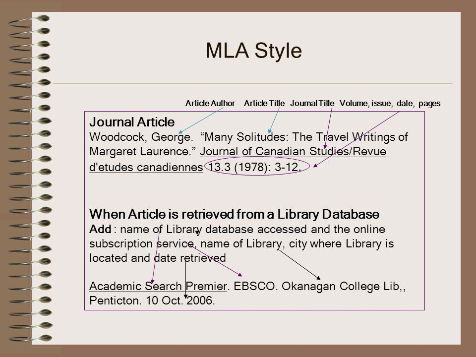 MLA Style Journal Article Woodcock, George.