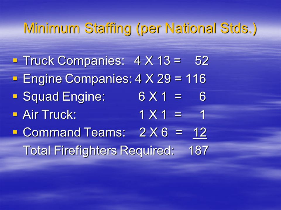 Minimum Staffing (per National Stds.)  Truck Companies: 4 X 13 = 52  Engine Companies: 4 X 29 = 116  Squad Engine: 6 X 1 = 6  Air Truck: 1 X 1 = 1  Command Teams: 2 X 6 = 12 Total Firefighters Required: 187