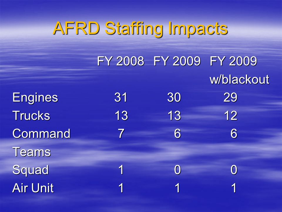 AFRD Staffing Impacts FY 2008FY 2009FY 2009 w/blackout Engines Trucks Command Teams Squad Air Unit 1 1 1