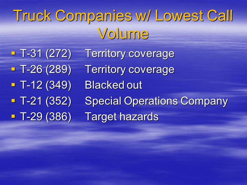 Truck Companies w/ Lowest Call Volume  T-31 (272)Territory coverage  T-26 (289)Territory coverage  T-12 (349)Blacked out  T-21 (352)Special Operations Company  T-29 (386)Target hazards