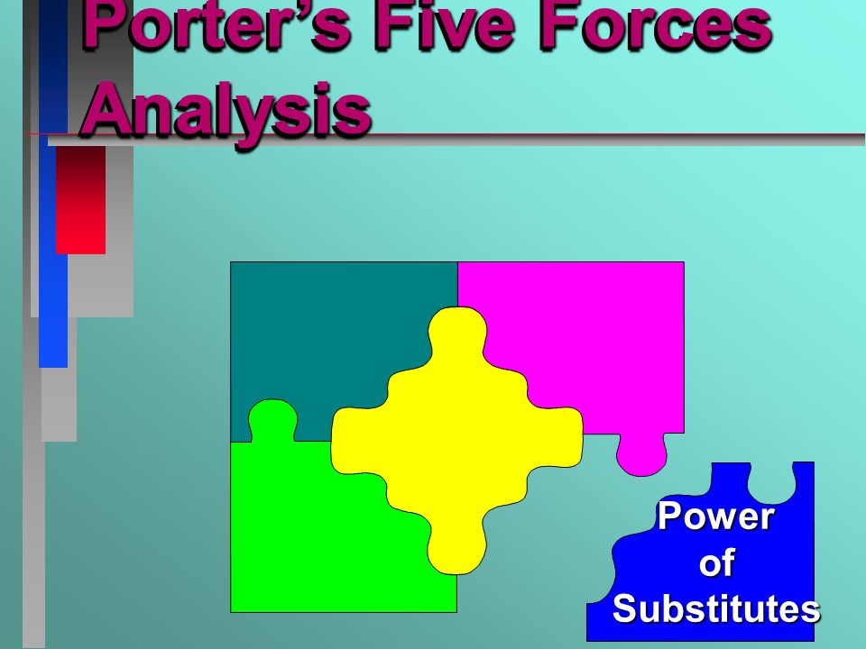 Porter's Five Forces Analysis Power of ofSubstitutes