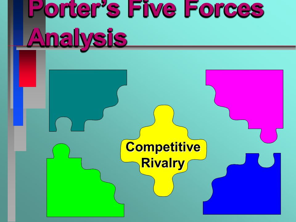 Porter's Five Forces Analysis CompetitiveRivalry