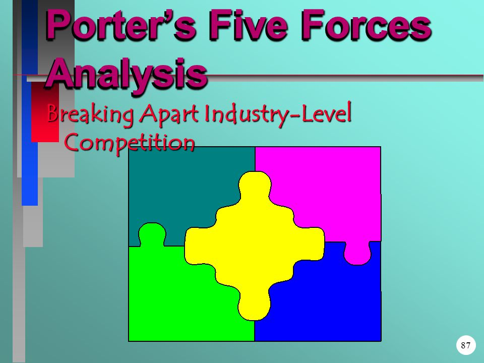 Porter's Five Forces Analysis Breaking Apart Industry-Level Competition 87