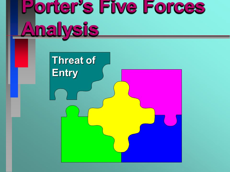 Porter's Five Forces Analysis Threat of Entry
