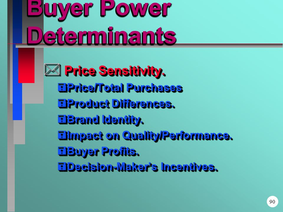 Buyer Power Determinants * Price Sensitivity. =Price/Total Purchases =Product Differences.