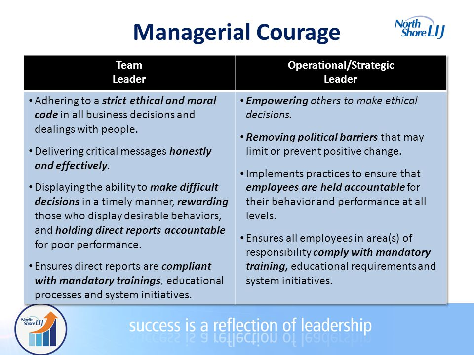 Managerial Courage