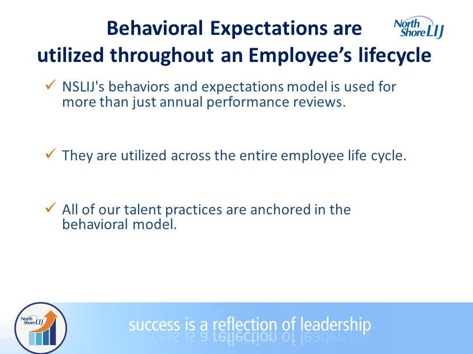 Behavioral Expectations are utilized throughout an Employee's lifecycle NSLIJ s behaviors and expectations model is used for more than just annual performance reviews.