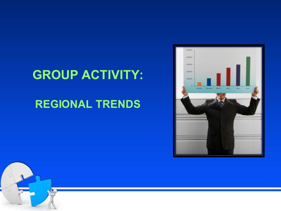 GROUP ACTIVITY: REGIONAL TRENDS