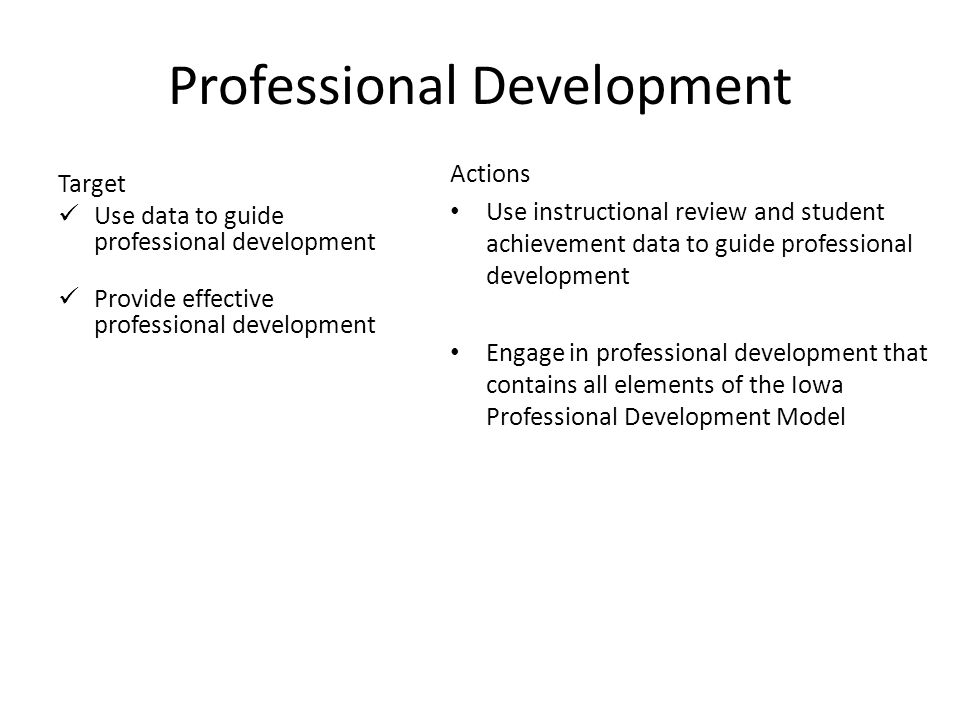 14 Professional Development Target Use data to guide professional development Provide effective professional development Actions Use instructional review and student achievement data to guide professional development Engage in professional development that contains all elements of the Iowa Professional Development Model