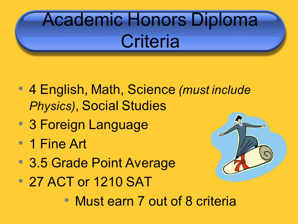 Academic Honors Diploma Criteria 4 English, Math, Science (must include Physics), Social Studies 3 Foreign Language 1 Fine Art 3.5 Grade Point Average 27 ACT or 1210 SAT Must earn 7 out of 8 criteria *Writing sections of either standardized test should not be included in the calculation of this score.