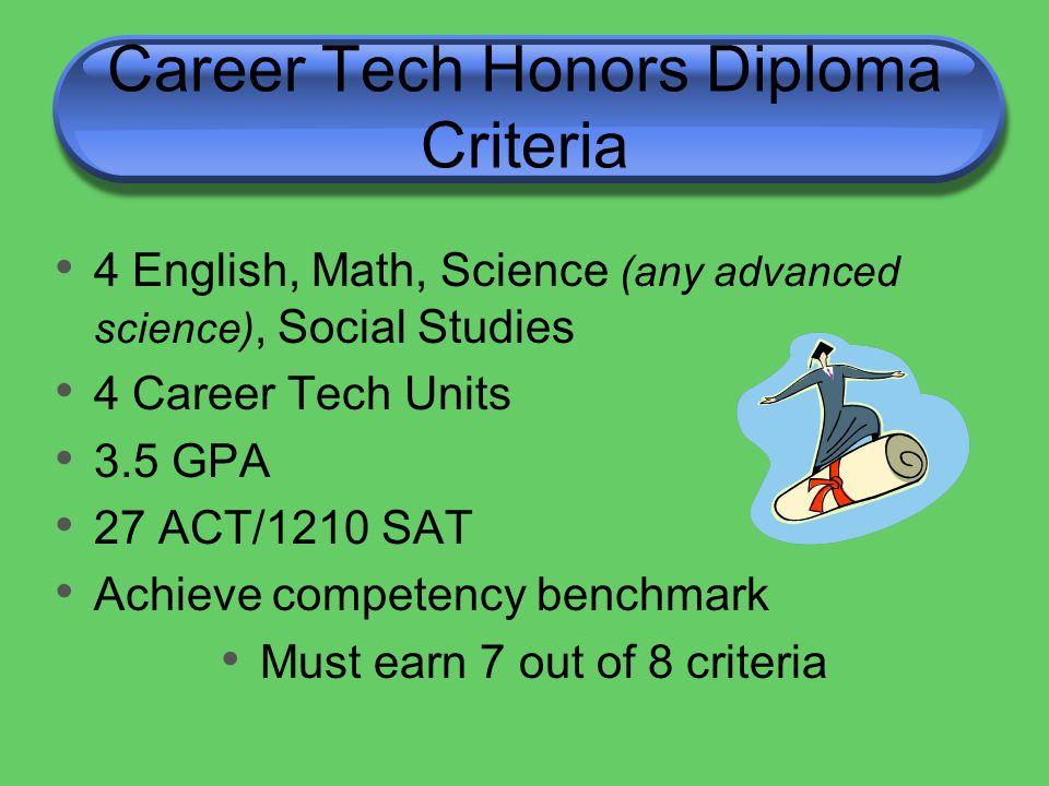 Career Tech Honors Diploma Criteria 4 English, Math, Science (any advanced science), Social Studies 4 Career Tech Units 3.5 GPA 27 ACT/1210 SAT Achieve competency benchmark Must earn 7 out of 8 criteria
