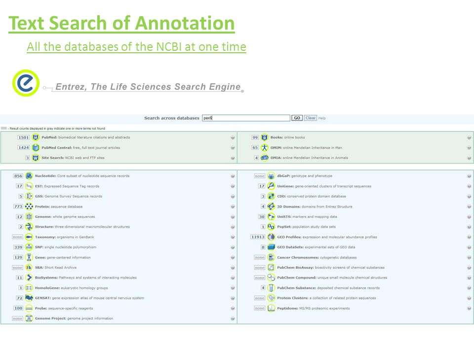 Text Search of Annotation All the databases of the NCBI at one time