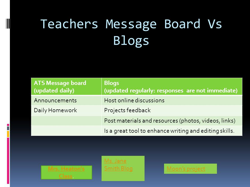 Teachers Message Board Vs Blogs ATS Message board (updated daily) Blogs (updated regularly: responses are not immediate) AnnouncementsHost online discussions Daily HomeworkProjects feedback Post materials and resources (photos, videos, links) Is a great tool to enhance writing and editing skills.