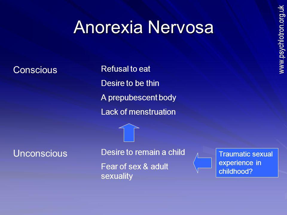 Eating Disorders Psychodynamic explanation –Psychological
