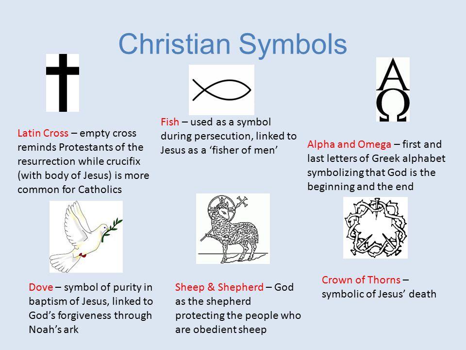 World Religions Hindu Symbols Aum 3 Sounds 3 Worlds Earth