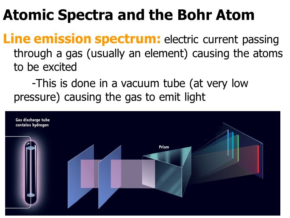 10 Atomic Spectra and the Bohr Atom Line emission spectrum: electric current passing through a gas (usually an element) causing the atoms to be excited -This is done in a vacuum tube (at very low pressure) causing the gas to emit light
