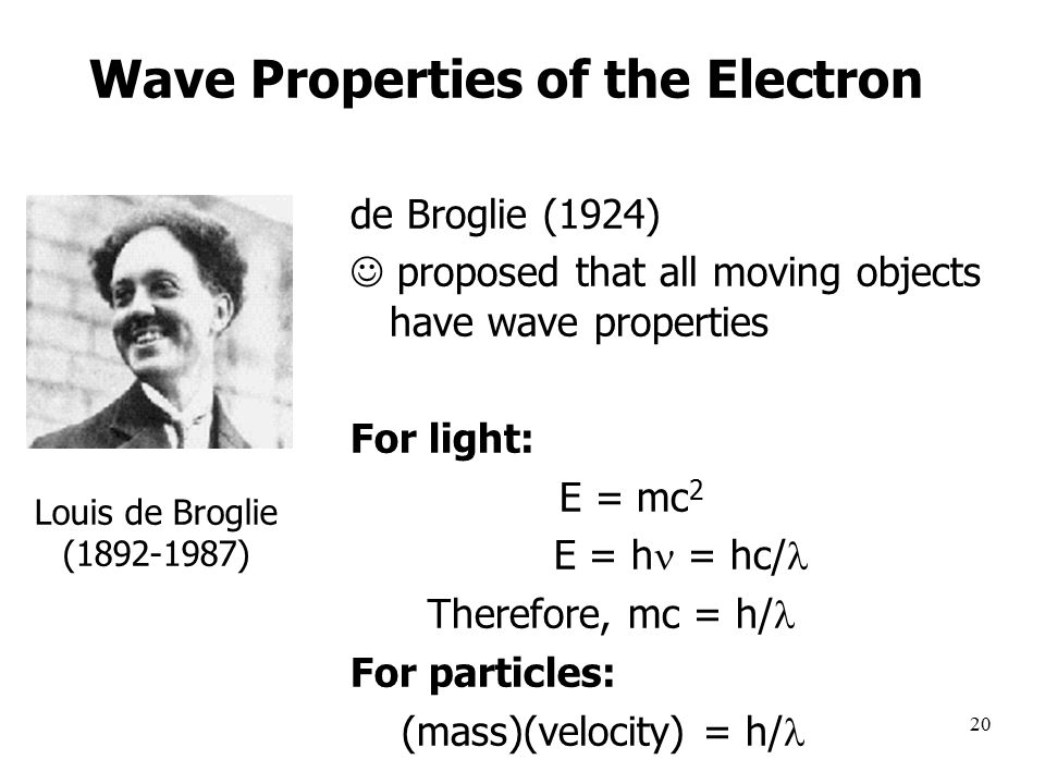 20 de Broglie (1924) proposed that all moving objects have wave properties For light: E = mc 2 E = h = hc/ Therefore, mc = h/ For particles: (mass)(velocity) = h/ de Broglie (1924) proposed that all moving objects have wave properties For light: E = mc 2 E = h = hc/ Therefore, mc = h/ For particles: (mass)(velocity) = h/ Louis de Broglie ( ) Wave Properties of the Electron