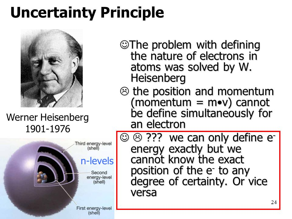 24 The problem with defining the nature of electrons in atoms was solved by W.