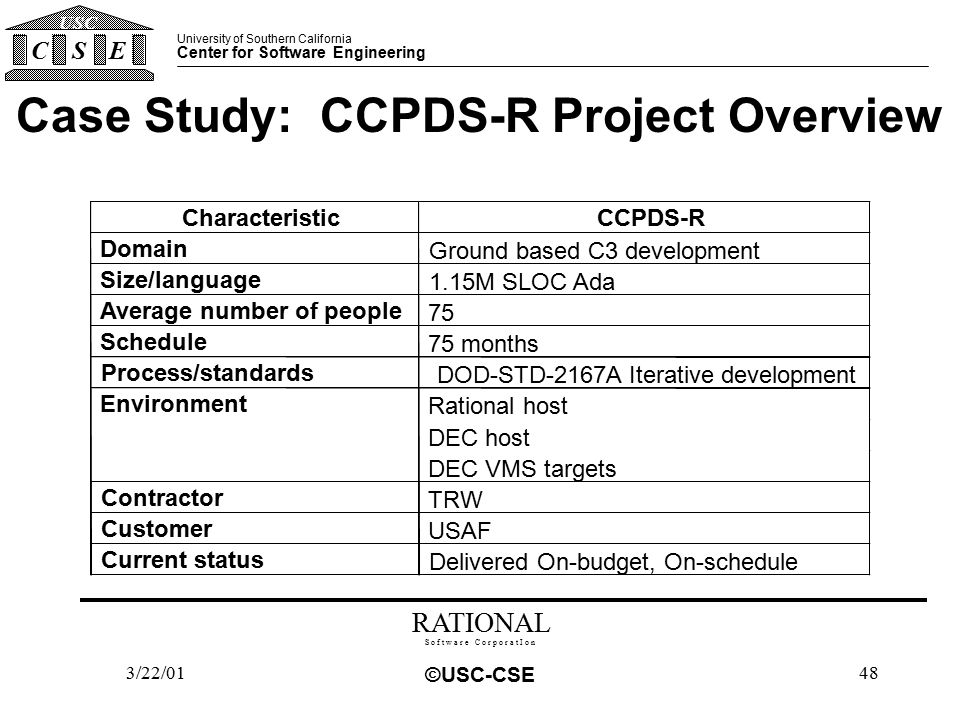 ccpds-r case study and future software project management practices