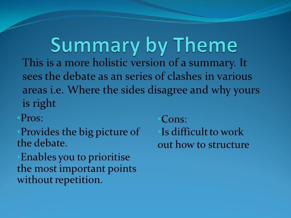 examples of debate introduction speech