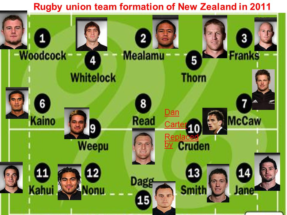 Rugby In New Zealand Why All Blacks Because They Have Been Wearing Black Shirts Since Ppt Download