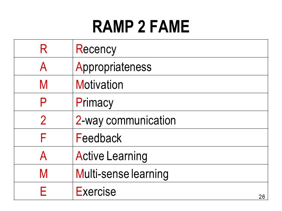 26 RAMP 2 FAME RRecency AAppropriateness MMotivation PPrimacy 22-way communication FFeedback AActive Learning MMulti-sense learning EExercise