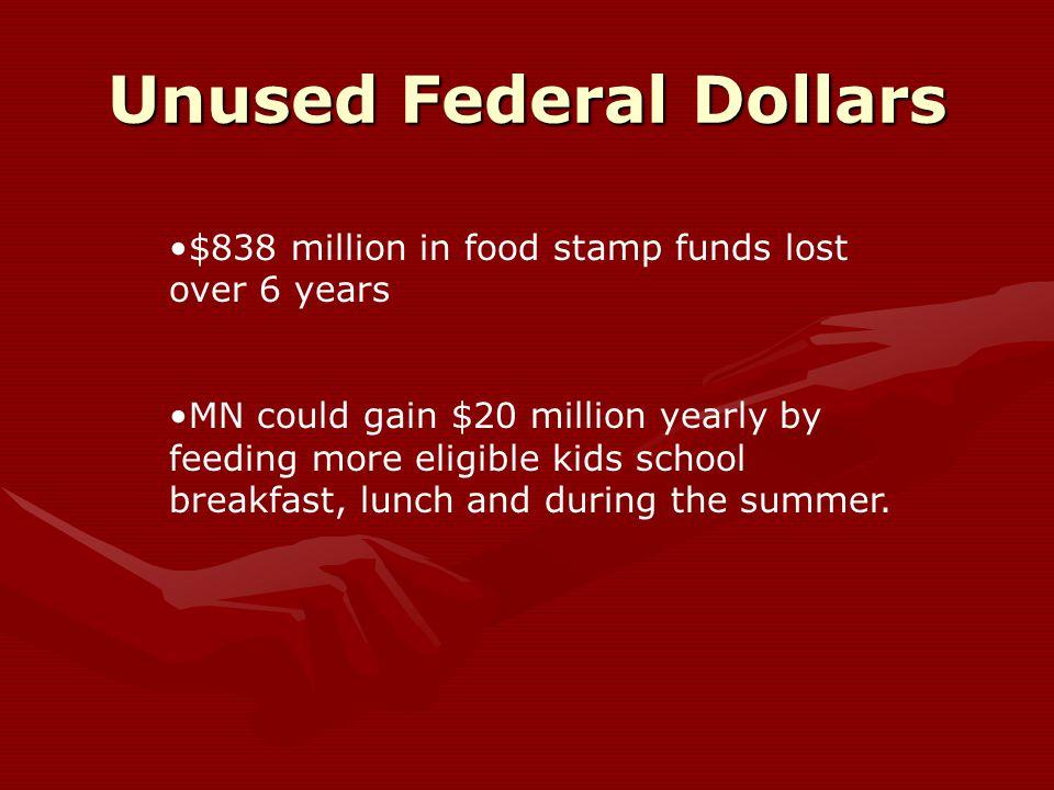 Hunger In Minnesota Hunger Solutions Minnesota Dedicated To Ending
