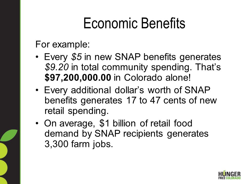 Economic Benefits For example: Every $5 in new SNAP benefits generates $9.20 in total community spending.